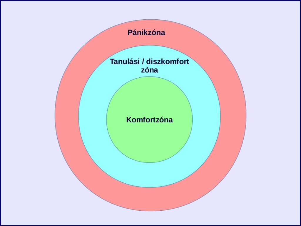Komfortzona_V2